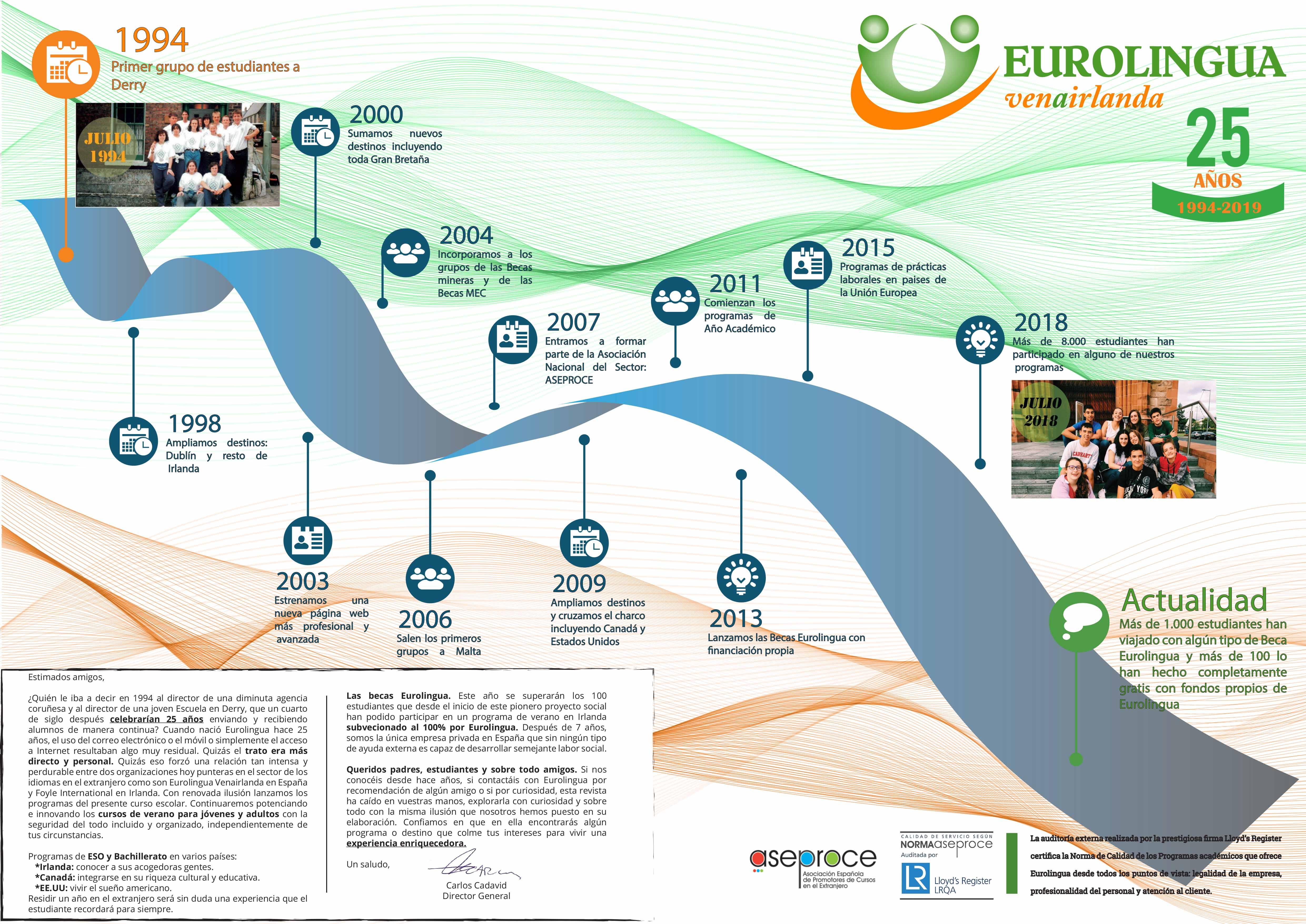 Eurolingua-25-aniversario